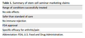 stem cell hard sell