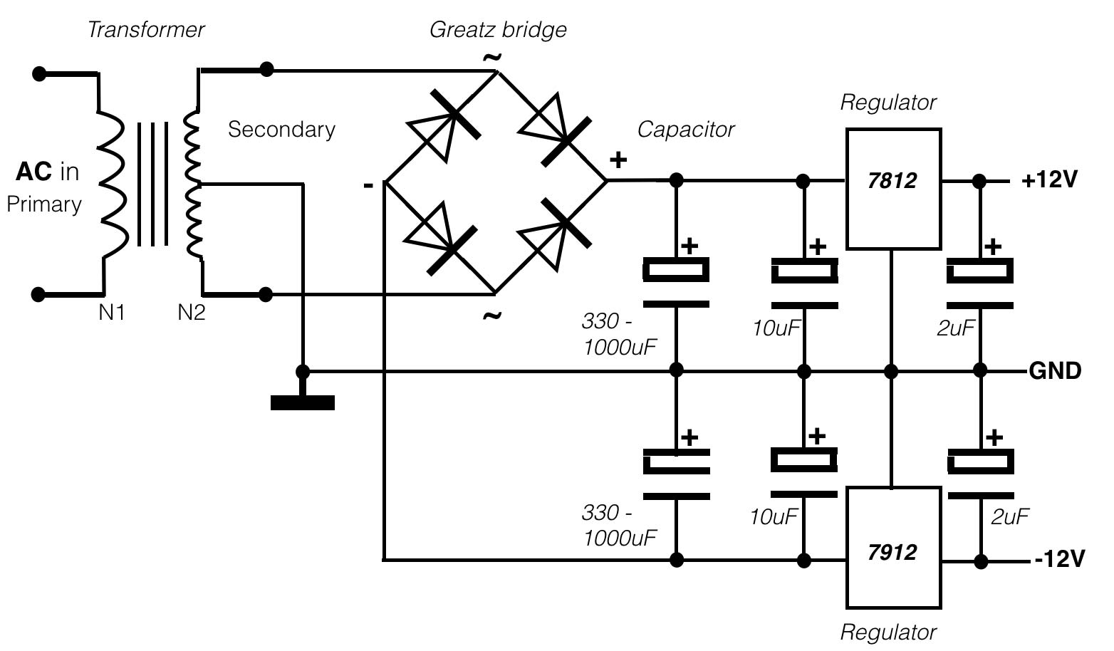 Power Supplies Technology For Art And Education