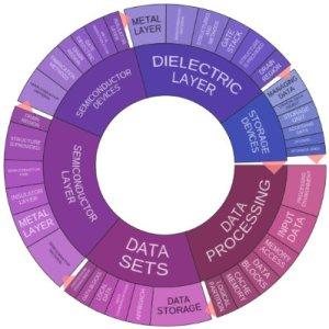 IBM Text Cluster 3-6-15