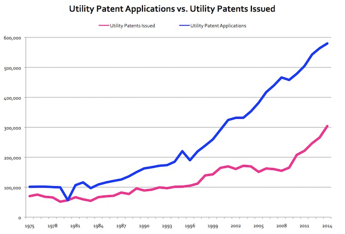 utility-pat-app-v-issue-1975-2014
