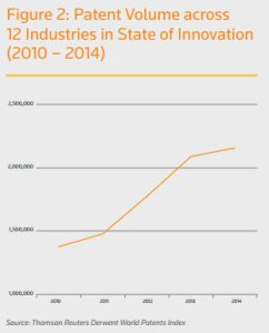 patent volume