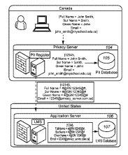 privacy server