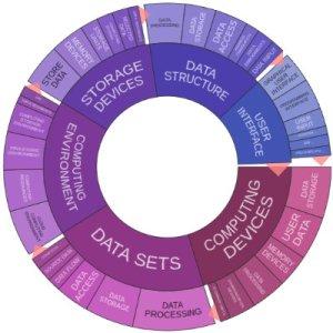 IBM 2016 3 month cluster
