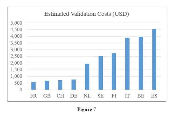 Quantify IP_IPWatchdog Article_Figure 7