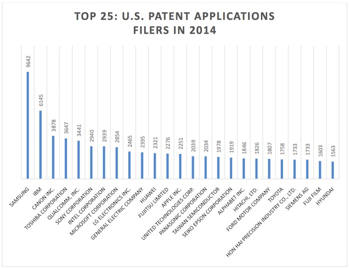 Rethinking the Annual Patent Application Filing Target