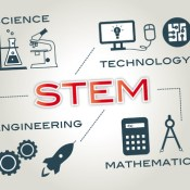 STEM education: Science, Technology, Engineering, Mathematics