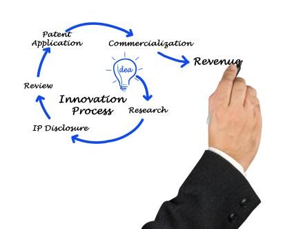 https://depositphotos.com/68030595/stock-photo-diagram-of-innovation-process.html