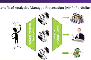 Analytics Managed Prosecution: Maximizing the Value in your IP – November 12, 2019