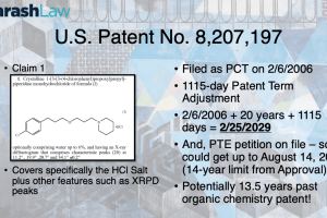 Barash Law – The Crystalline/Solid Form Patents in the Life Sciences: Issues in Prosecution and Litigation – May 18, 2021