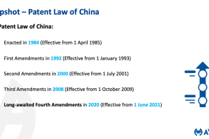 AWA – China's New Patent Law – Sep 30, 2021