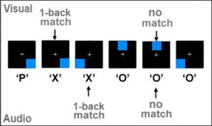 XOR mode 1-back