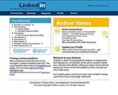 Cum a ajuns LinkedIn să fie similar cu Facebook