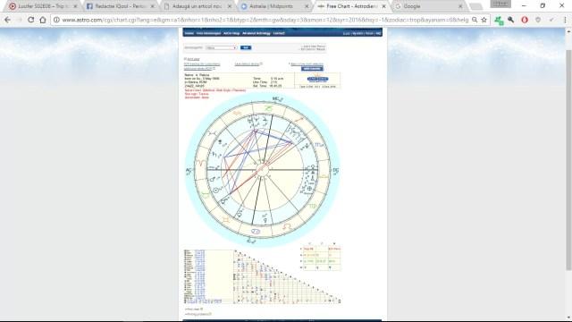 Astrograma natală: cum o calculăm și cum o interpretăm?