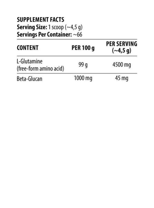 nutritional_facts_the_glutamine