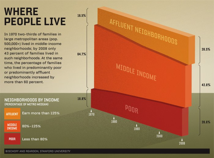 BR Where People Live infographic