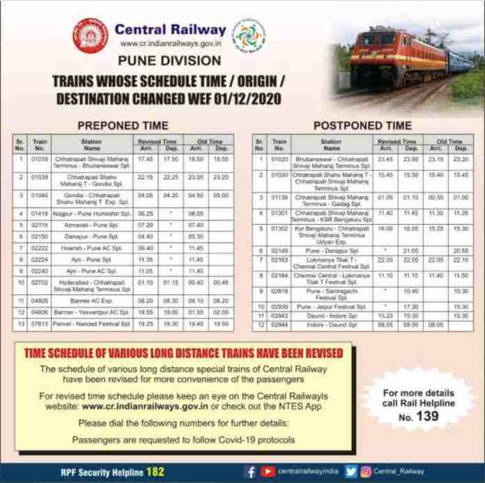 Train Time Table 2021 - Revised Timings of trains of Pune Division by CR