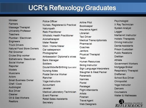 UCR Graduates Profession List