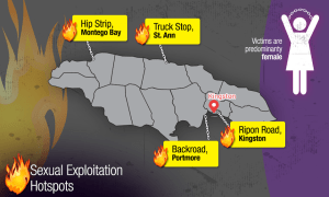Four human trafficking hot spots identified in Jamaica