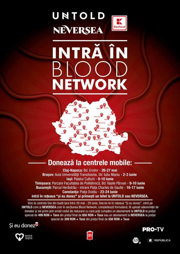 UNTOLD NEVERSEA BLOOD NETWORK