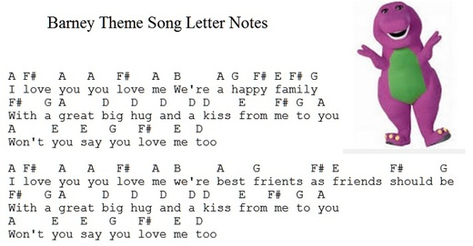 Barney Theme Song I Love You Sheet Music And Tin Whistle