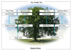 family tree templates Family tree template for three generations