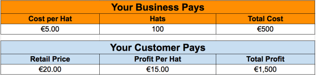 Dropshipping Irlande exemple