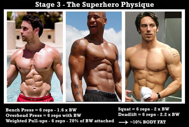 The-superhero-physique-strength-standards