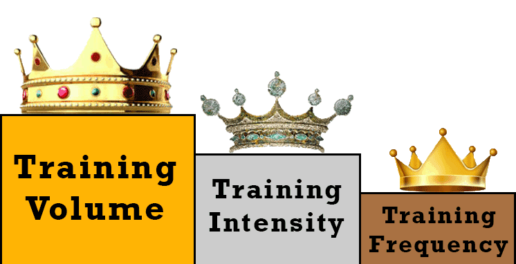 training-volume,-intensity-and-frequency-muscle-growth1