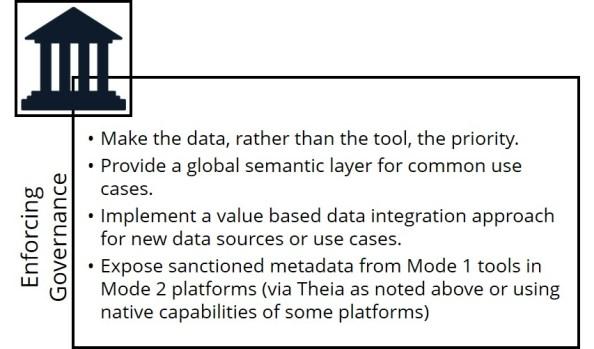 multi-platform analytics ecosystems_governance