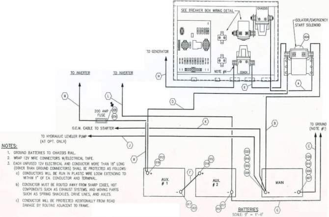 2000 monaco rv wiring diagram  explore schematic wiring