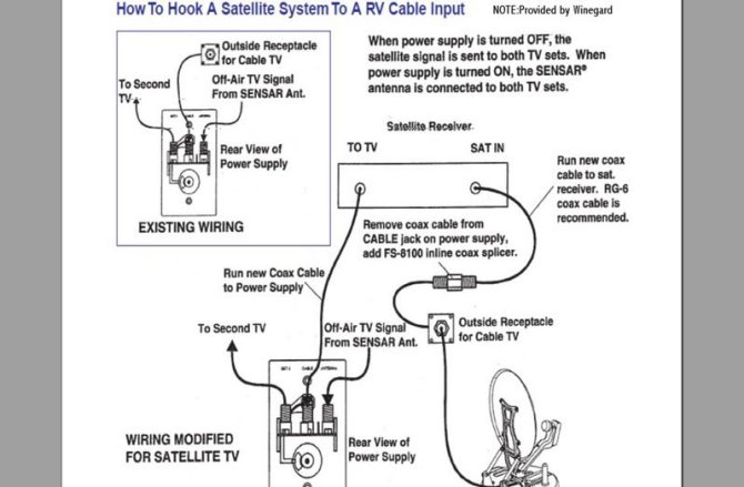 coaxial wiring for satellite tv  winnebago owners online