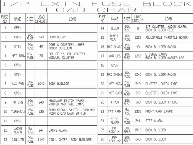 workhorse fuse box  wiring diagram seriescode  series