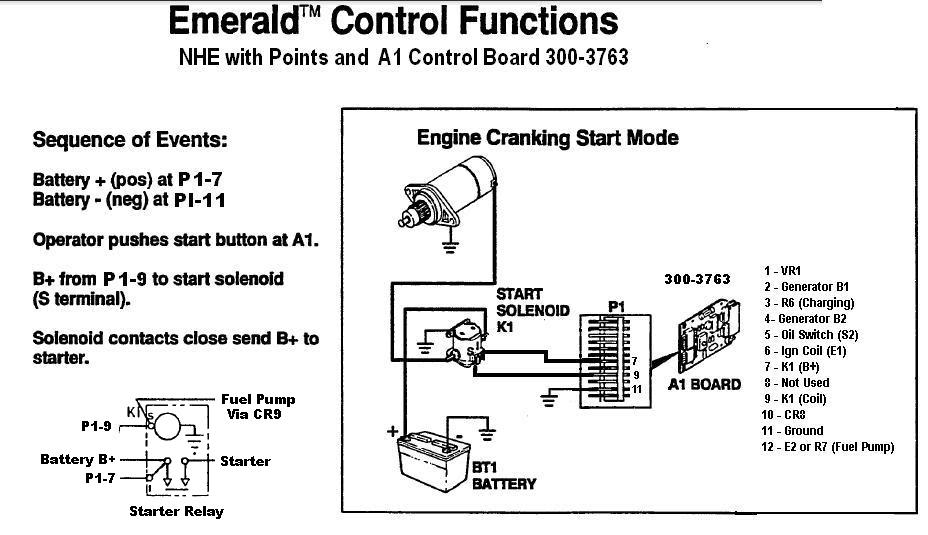 Onan Homesite 6500 Generator Wiring Diagram
