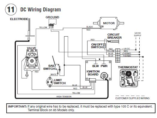 21b 2012 coachmen rv wiring diagram schematic diagrams rh ogmconsulting co
