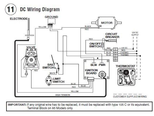 21b 2012 coachmen rv wiring diagram schematic diagrams rh ogmconsulting co
