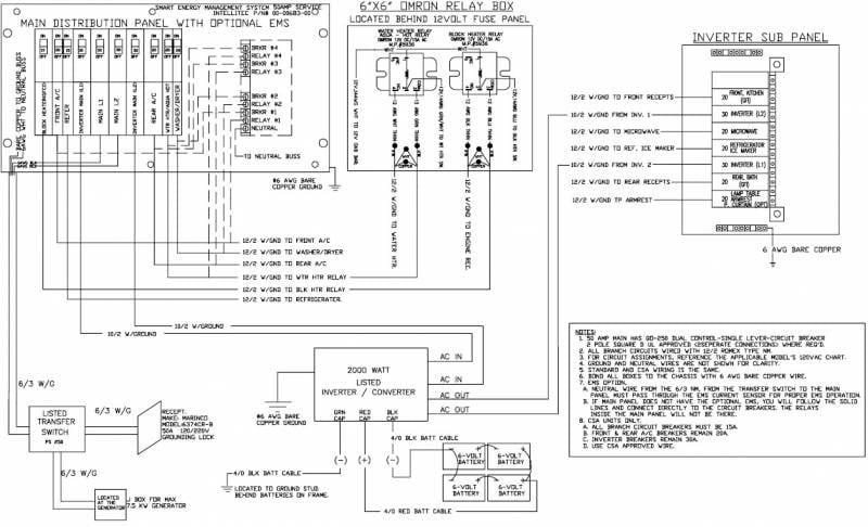 VAC_Distribution?resize=665%2C404 diagrams 15991169 holiday rambler wiring diagram holiday Holiday Rambler Schematics at webbmarketing.co