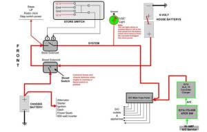 2005 MountainAire Wiring Diagram  iRV2 RV Photo Gallery