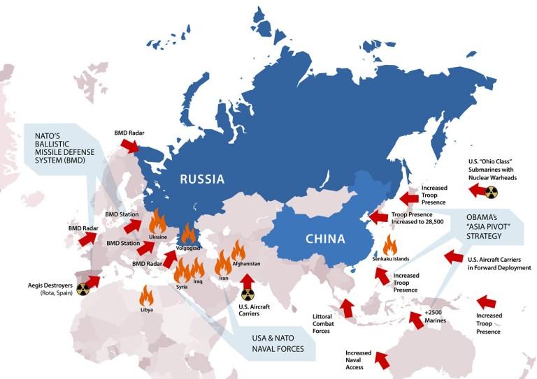 Det 30-åriga Kriget Mot Ryssland