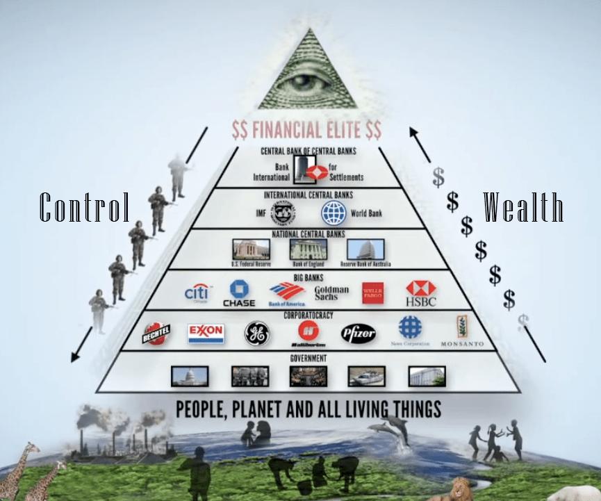Pyramid-of-dollar-power