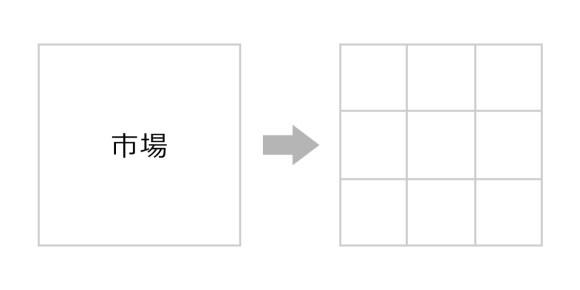セグメント図