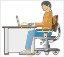 Bilgisayar Bel, Sırt ve Boyun Ağrısı