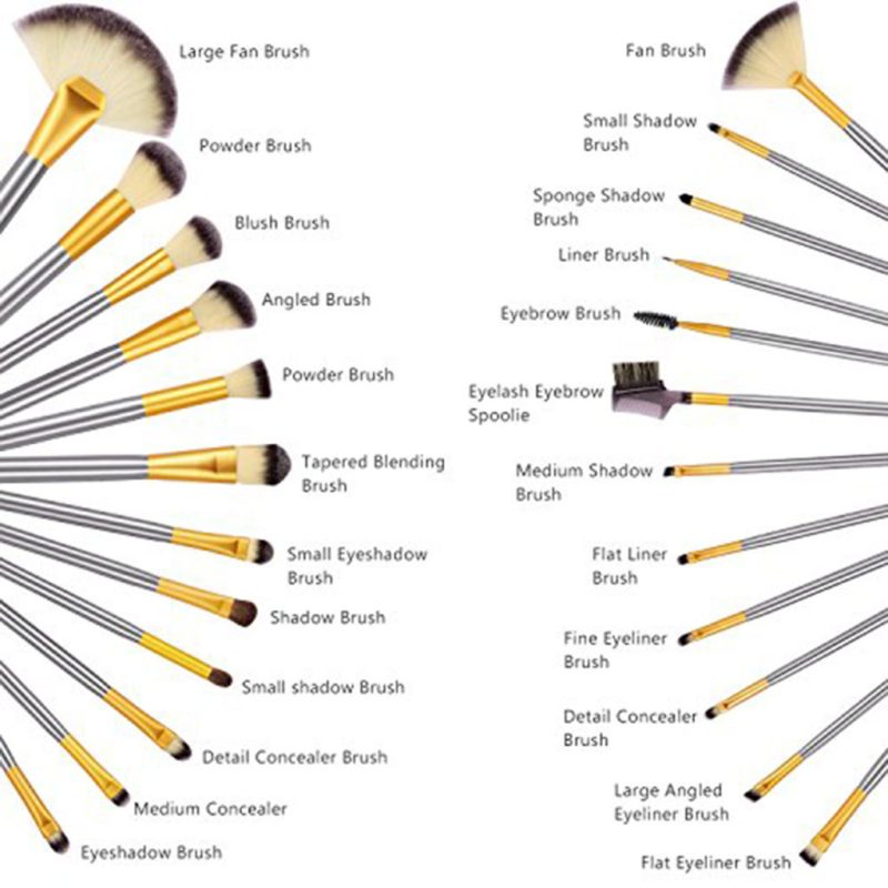 mac makeup brushes names. eye makeup brushes name and use in urdu mugeek vidalondon mac names r