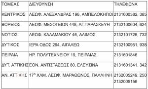 Πίνακας ιατρικών κέντρων Αττικής