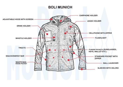 Die Boli Munich-Jacke und ihre Funktionen. Illustration: Boli Munich