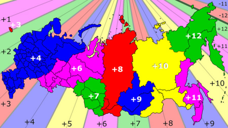 Time zones in Russia  WonderWhy