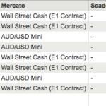 Risultati di trading del 17-05-2016