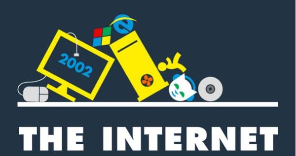 10 Jahre Internet