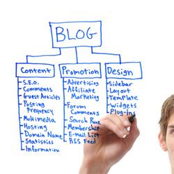 Marketing Strategie Plan Social Media Integration Das Google+ Projekt The Most Popular Content Marketing Tactics
