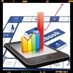 Facebook macht  49 Prozent des Umsatzes auf dem US-Markt