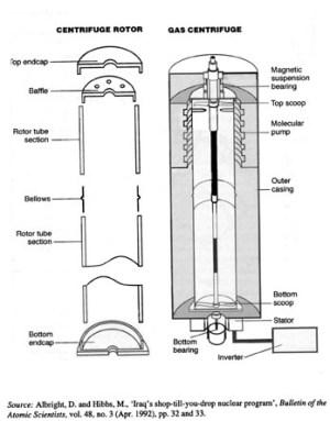 How Uranium Centrifuges For Iran Work « Dvorak News Blog